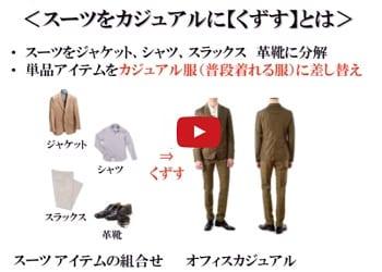 婚活男性の服装 – 大人のファッション講座