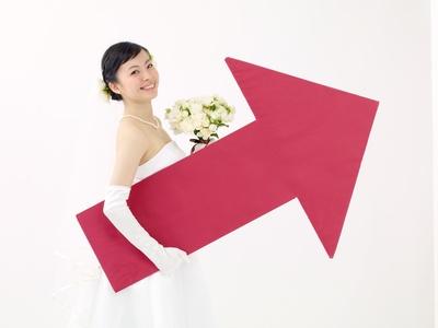 結婚への近道